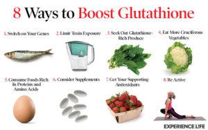 Glutathione source